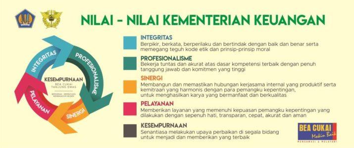 NILAI-NILAI KEMENTERIAN KEUANGAN